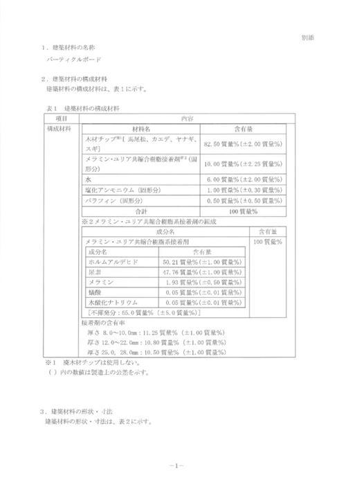 湘粮板业通过日本大臣认证,湘粮板业,环保板材,板材,建材,装修,家具,家居,零甲醛刨花板,家装,室内设计