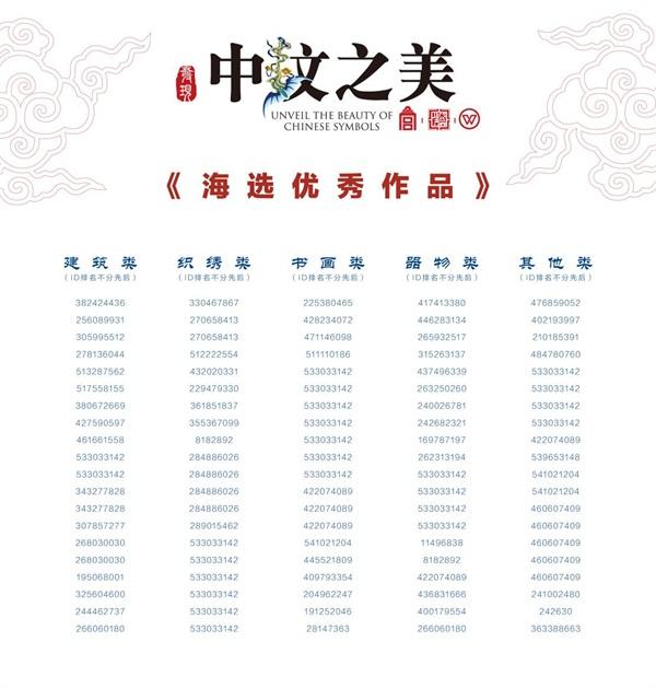 发现中华符号征集大赛绚丽落幕,以数字化科技助推文化强国