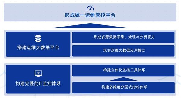 http://www.reviewcode.cn/shujuku/84742.html
