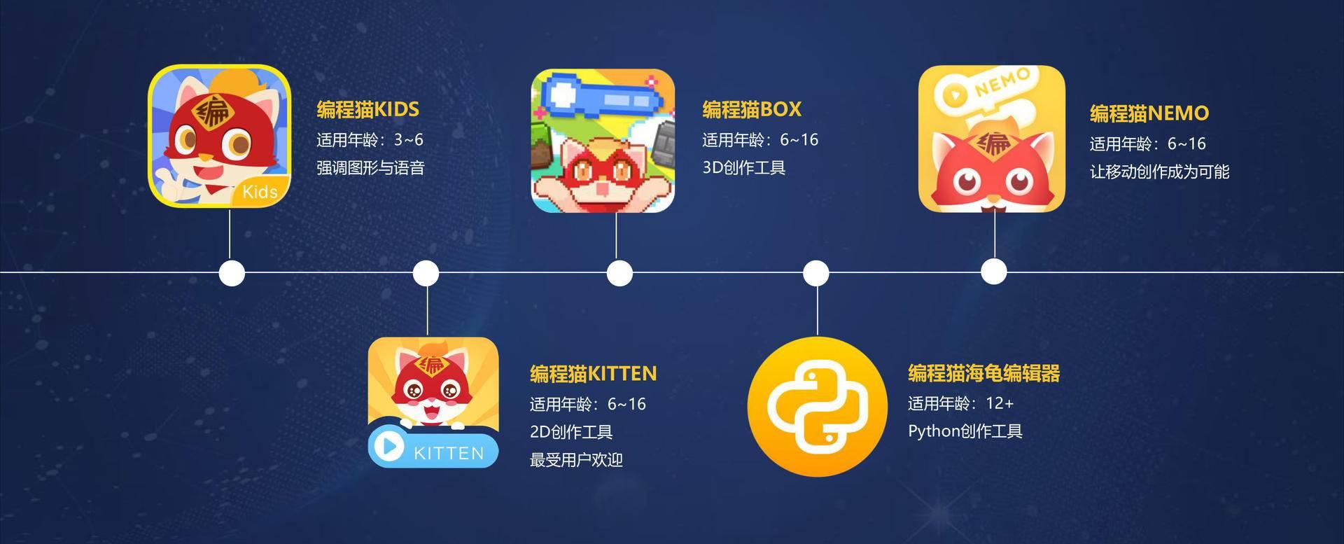 """吴晓波""""新国货首发""""直播:挖掘编程猫品牌优势,引导新时代教育投资"""