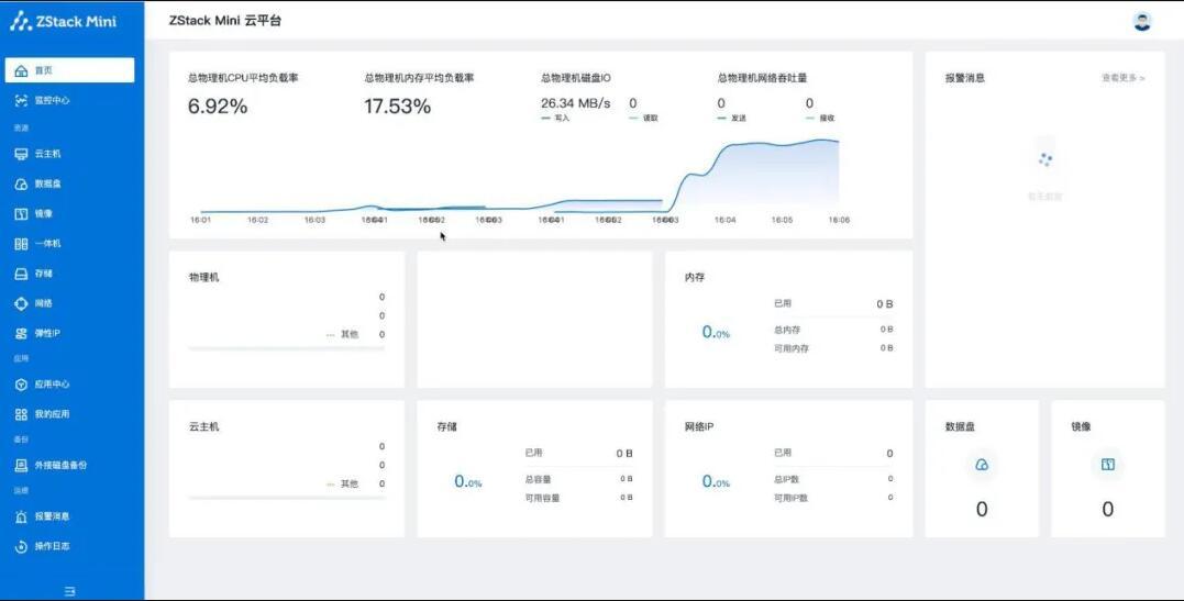 边缘计算体验之四:ZStack Mini3.0 FT如何提升企业可用性?