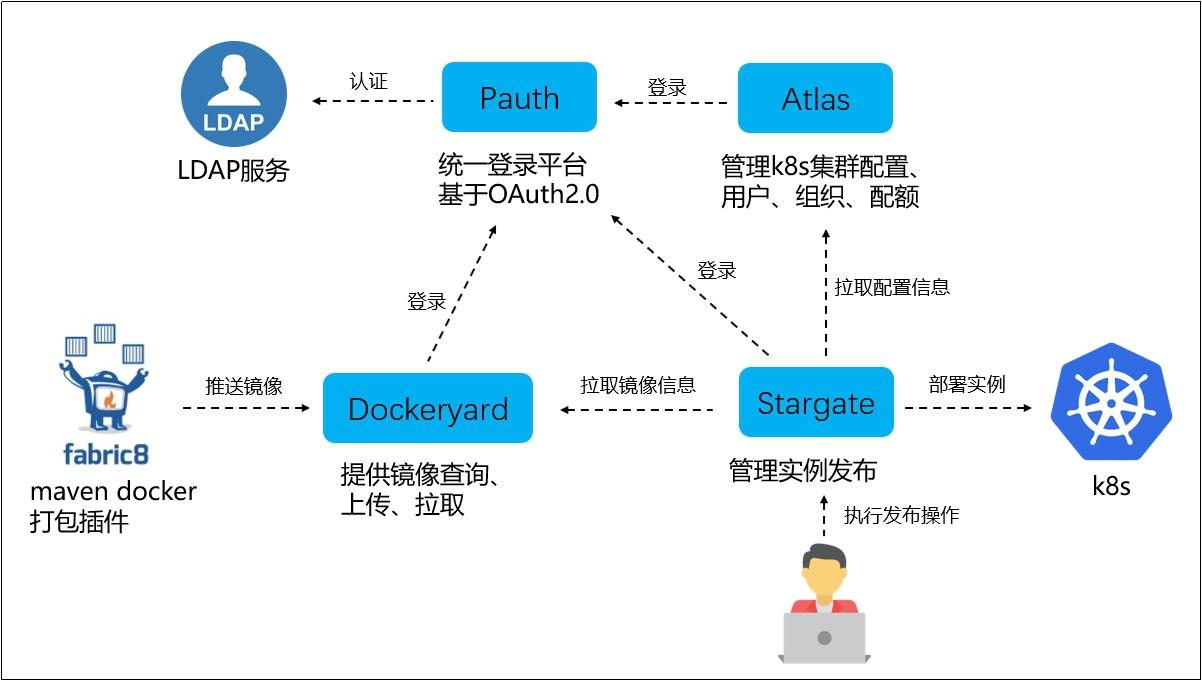 信也科技孵化云计算平台 助力数字新基建