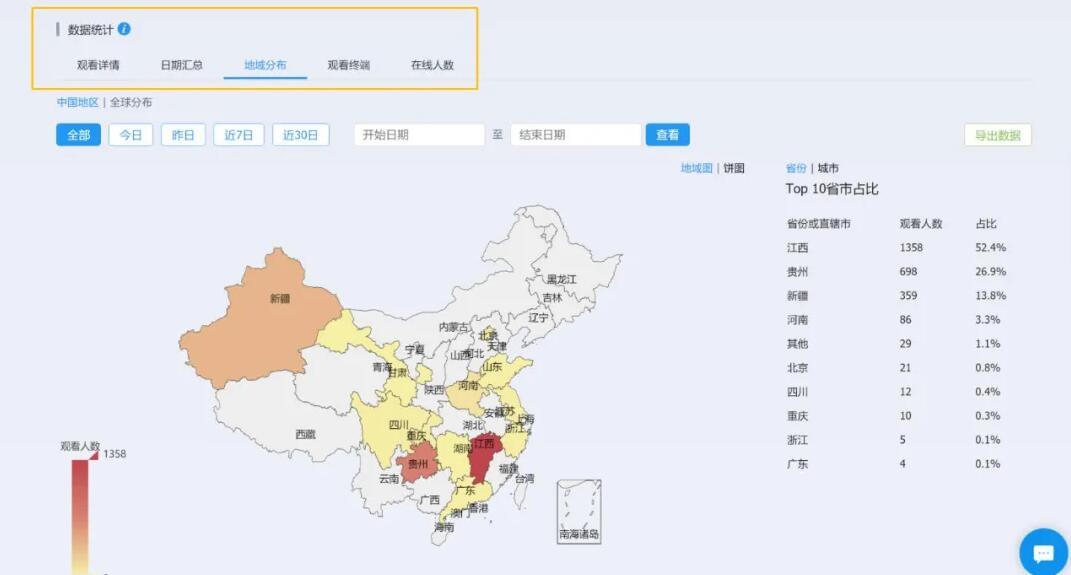 2020企大论坛保利威发布直播运营地图!TOP企业培训直播秘笈将公开