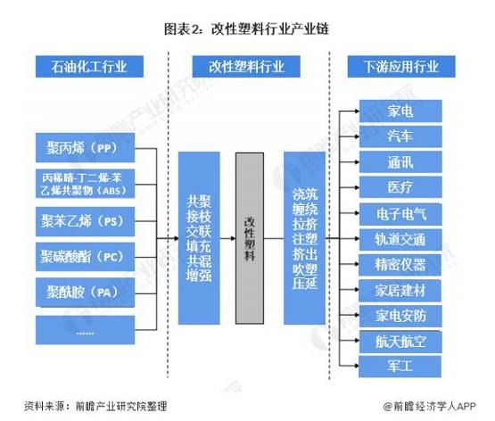 呈和科技IPO擬募4.5億 瞄準汽車家電用材升級